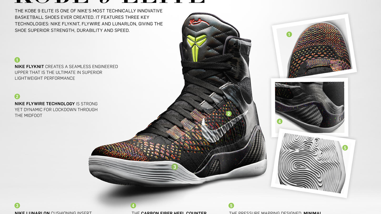 KOBE 9 Elite Tech Sheet