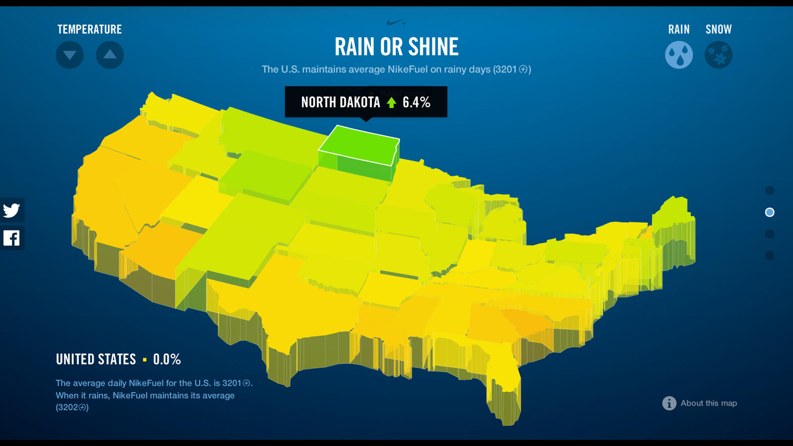 NikeFuel Weather Data Visualization