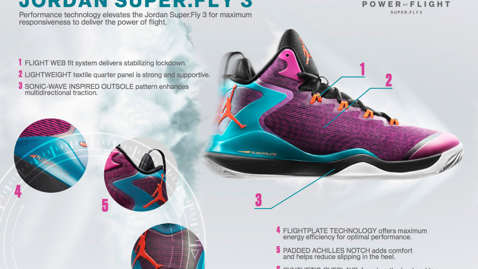 Jordan Super.Fly 3 Tech Sheet