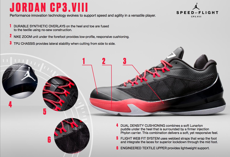 Nike Air Jordan Standards Cp Viii Professional Standards Jordan Councils 628710