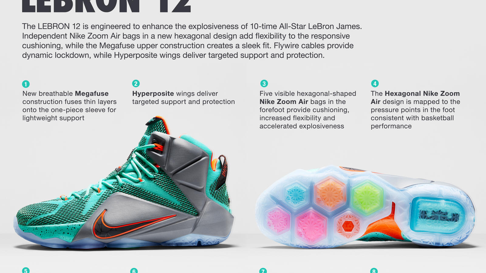 new product 0d9a6 fefbf Nike LEBRON 12: Engineered for Explosiveness - Nike News