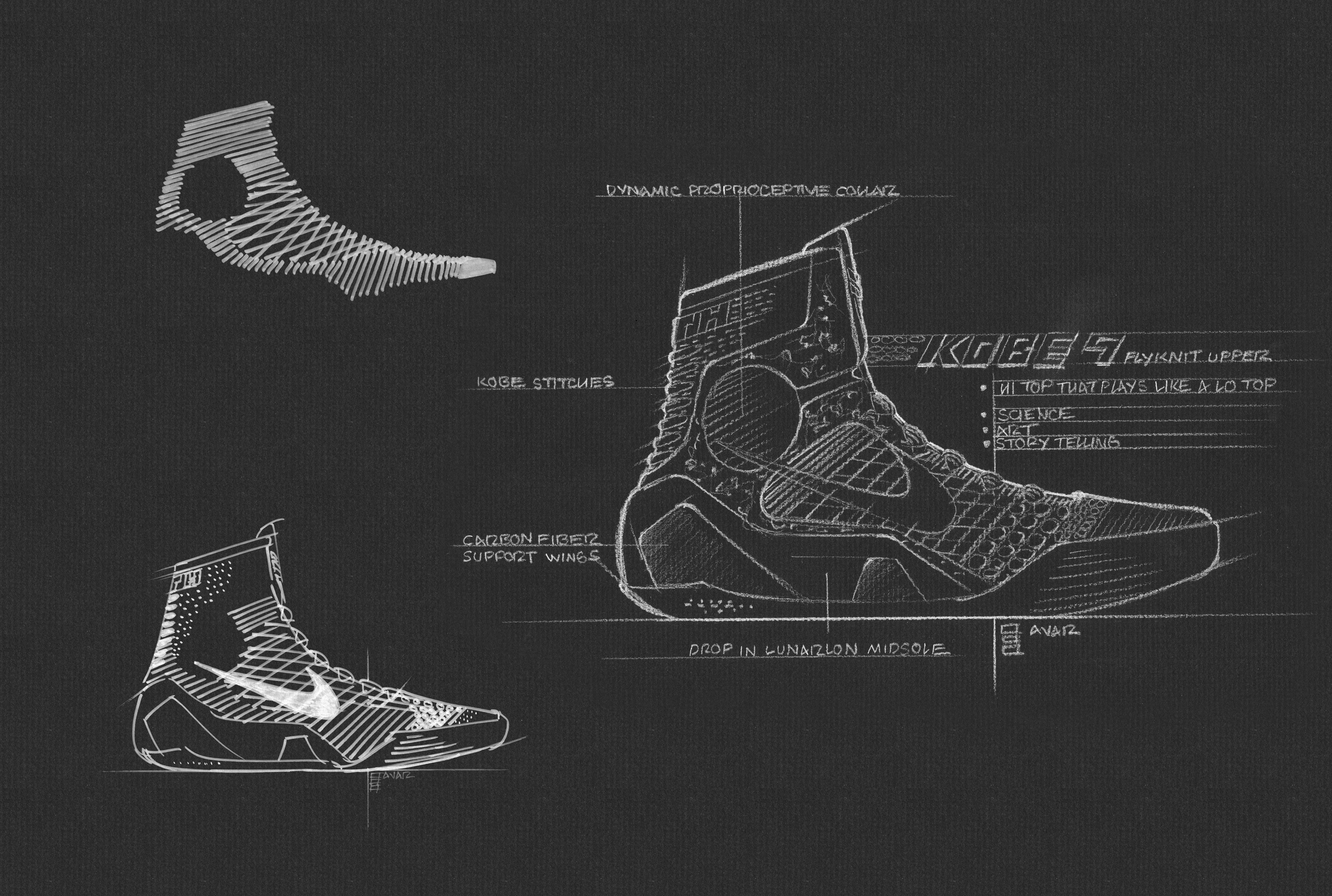 Boot design by nike - Lo Hi