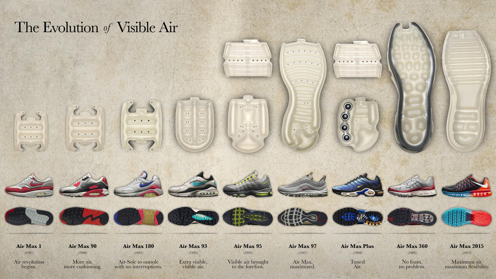 nike air max models by year