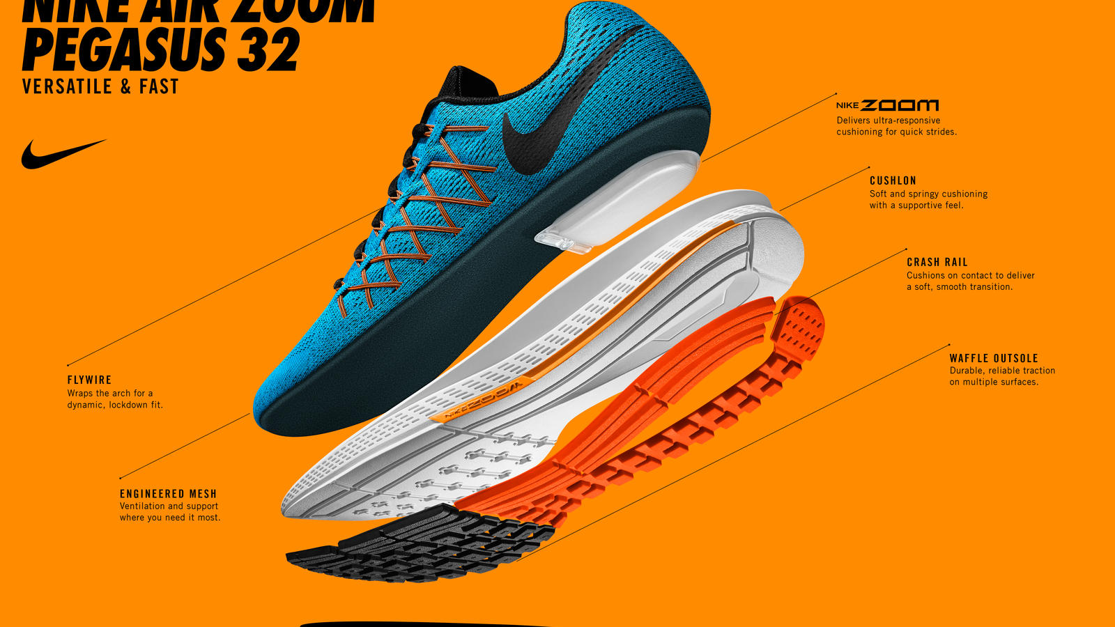 63d4c379fab1 Designed For Faster  Nike Zoom Air - Nike News