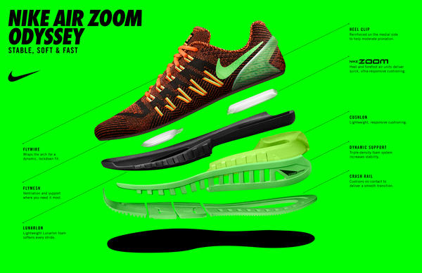 Nike Air Zoom Odyssey Men Running Shoes