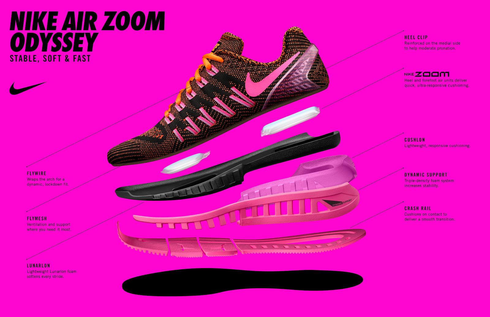 women039s air zoom span grey running shoe; mobile gallery image mobile  gallery image; womens nike air odyssey navy pink ...