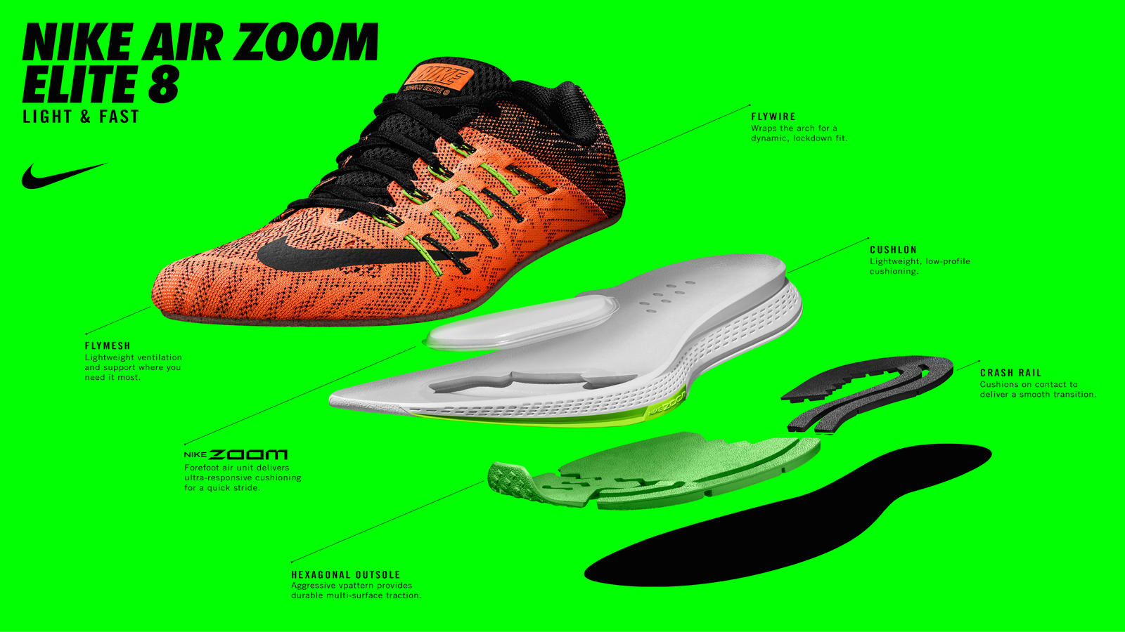 Nike Air Zoom Elite 8: Low, Sleek, Fast and Light Nike News