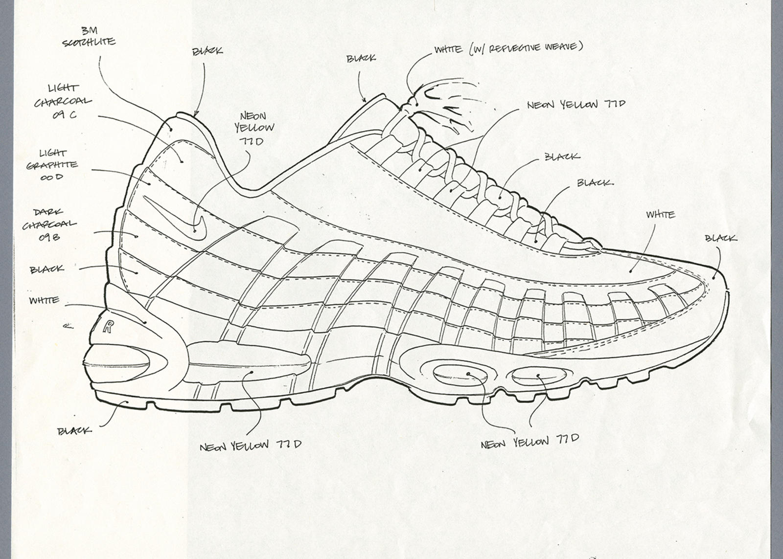 Anatomy Of Air: The Air Max 95 - Nike News