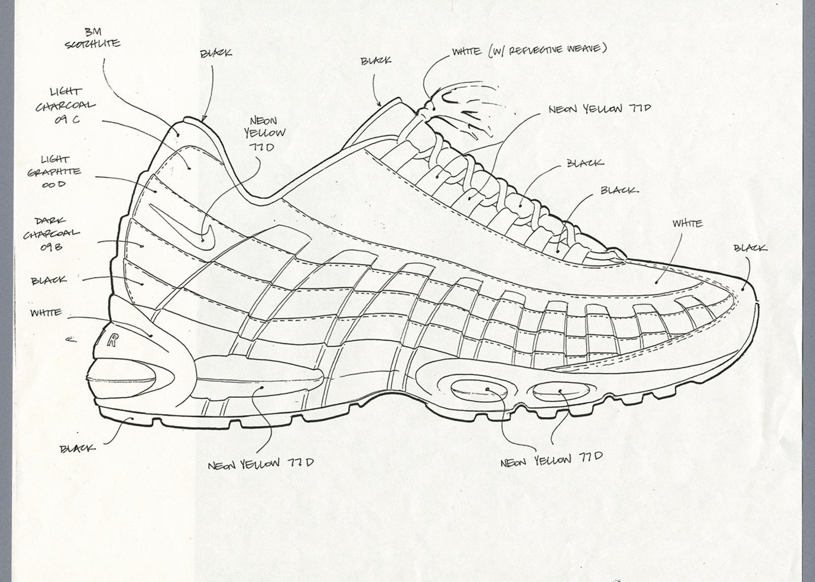 Anatomy Of Air The Air Max 95 Nike News