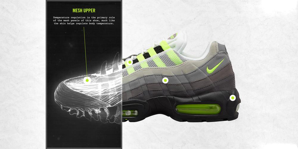 sports shoes 786ca 363d4 Anatomy Of Air  The Air Max 95 - Nike News