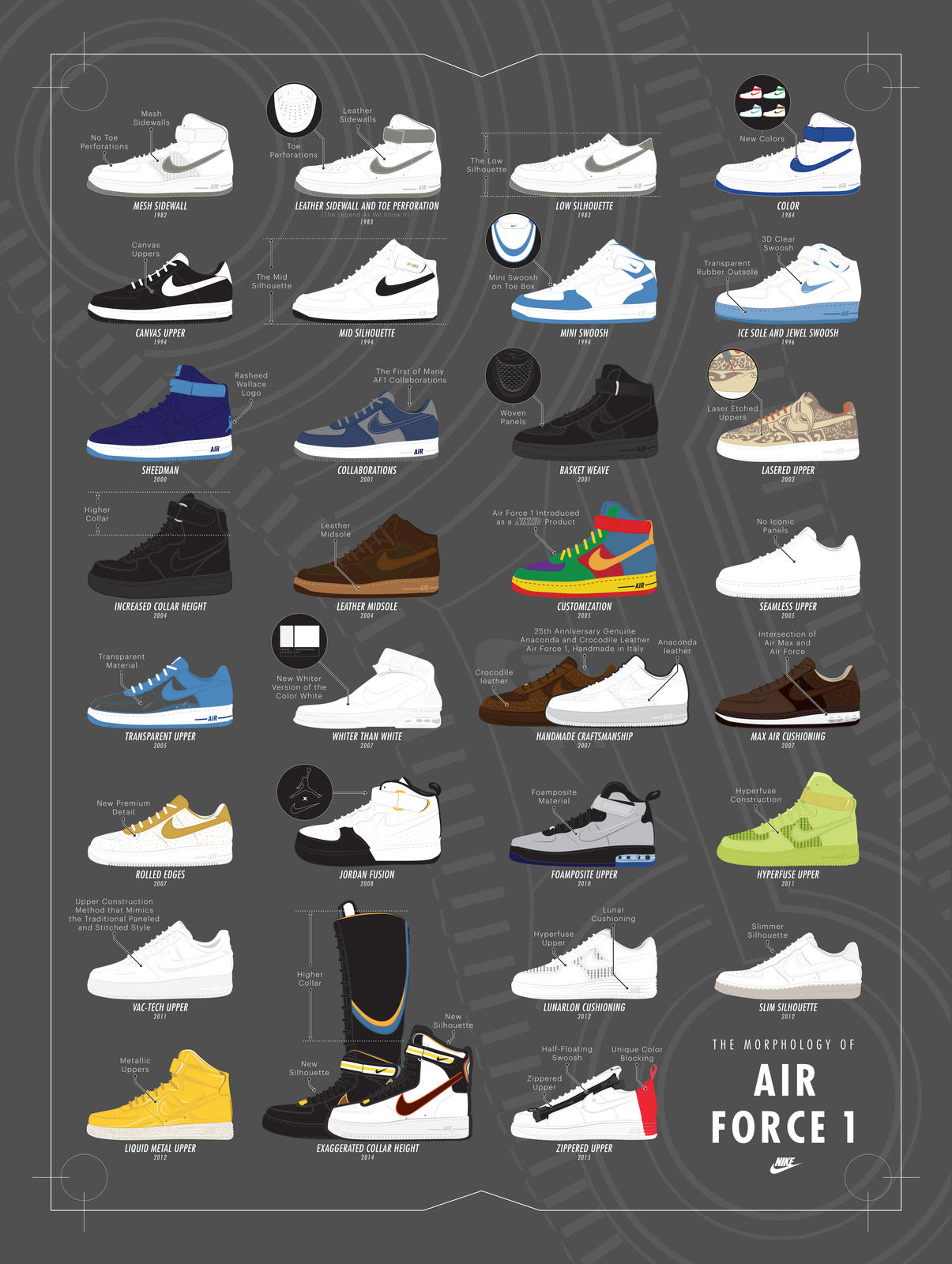 all nike air force models