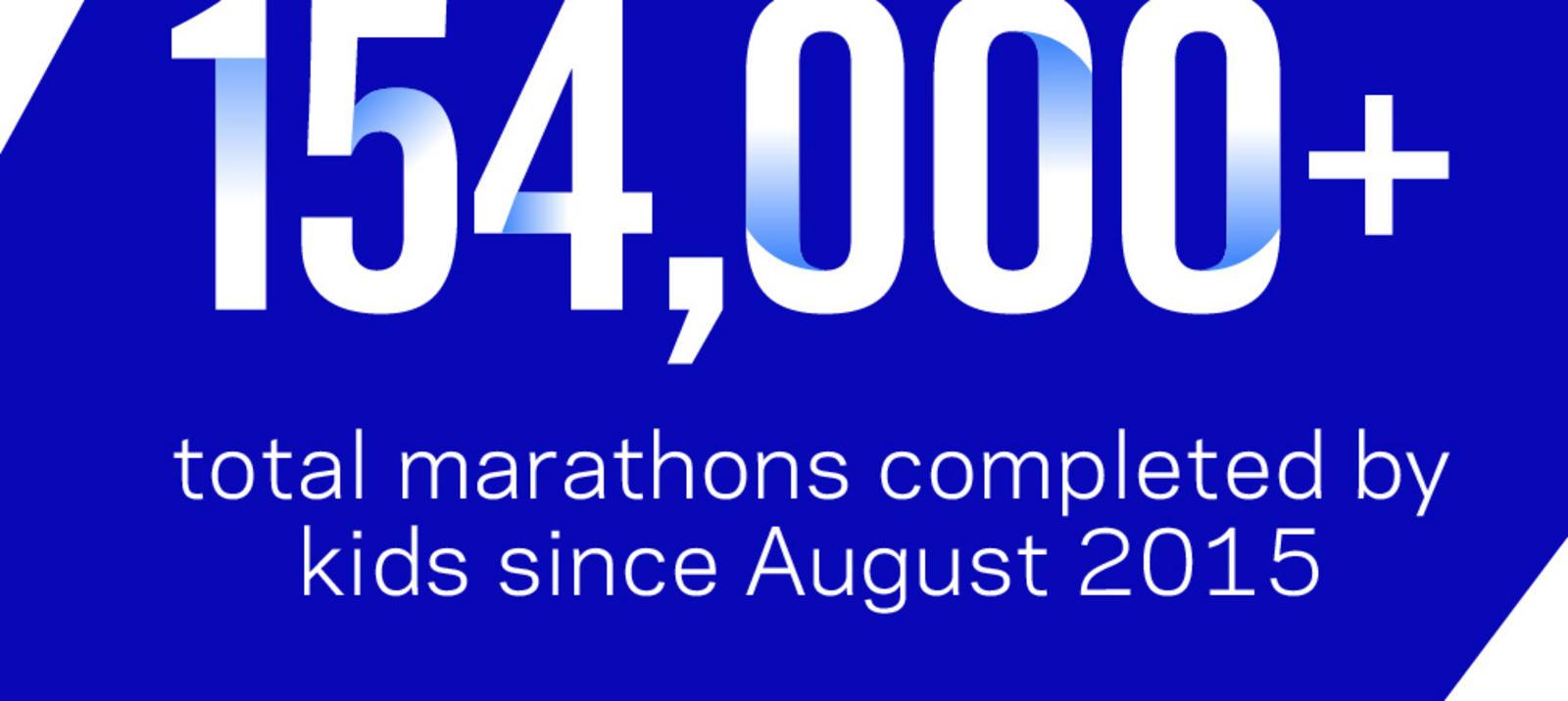 8_154000totalmarathons