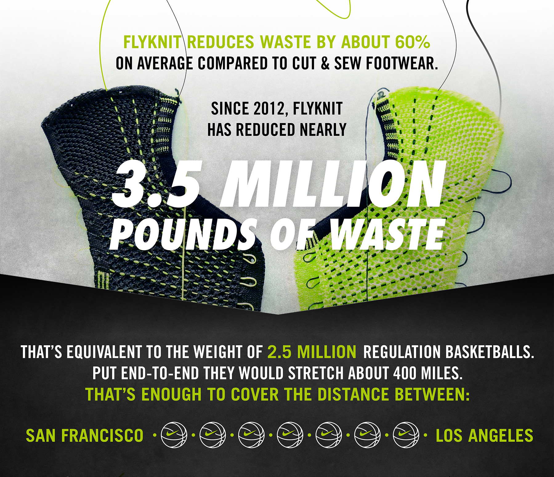 nike flyknit recycled running shoes