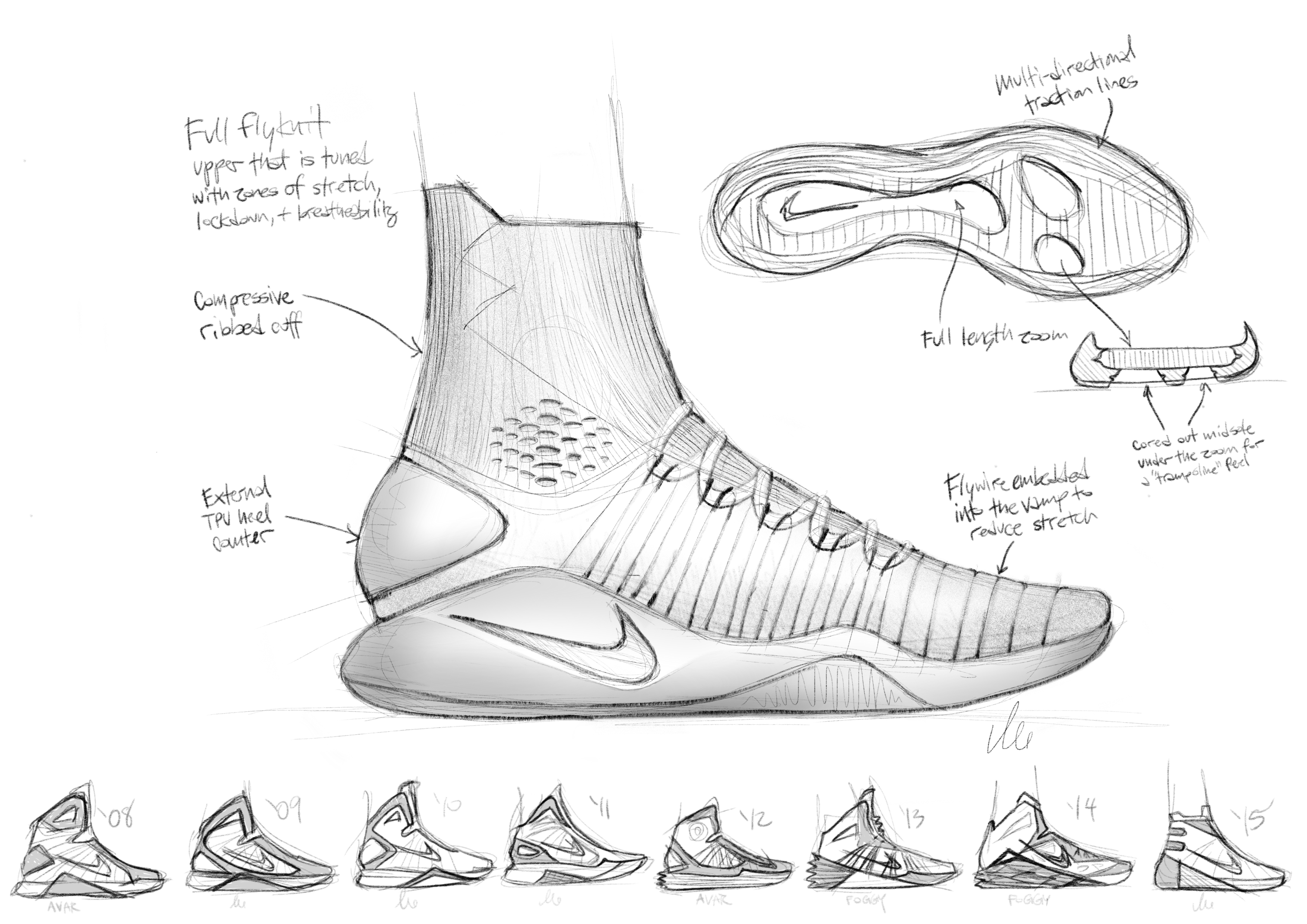 Nike Hyperdunk 2016 Exemplifies Performance Innovation. Product News.  Athletic Training