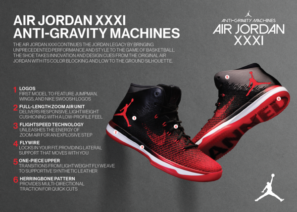 """8ebc658182e ... JORDAN PAYS HOMAGE TO MJS SECOND HOME WITH THE AIR JORDAN XXXI """"CHICAGO  ..."""