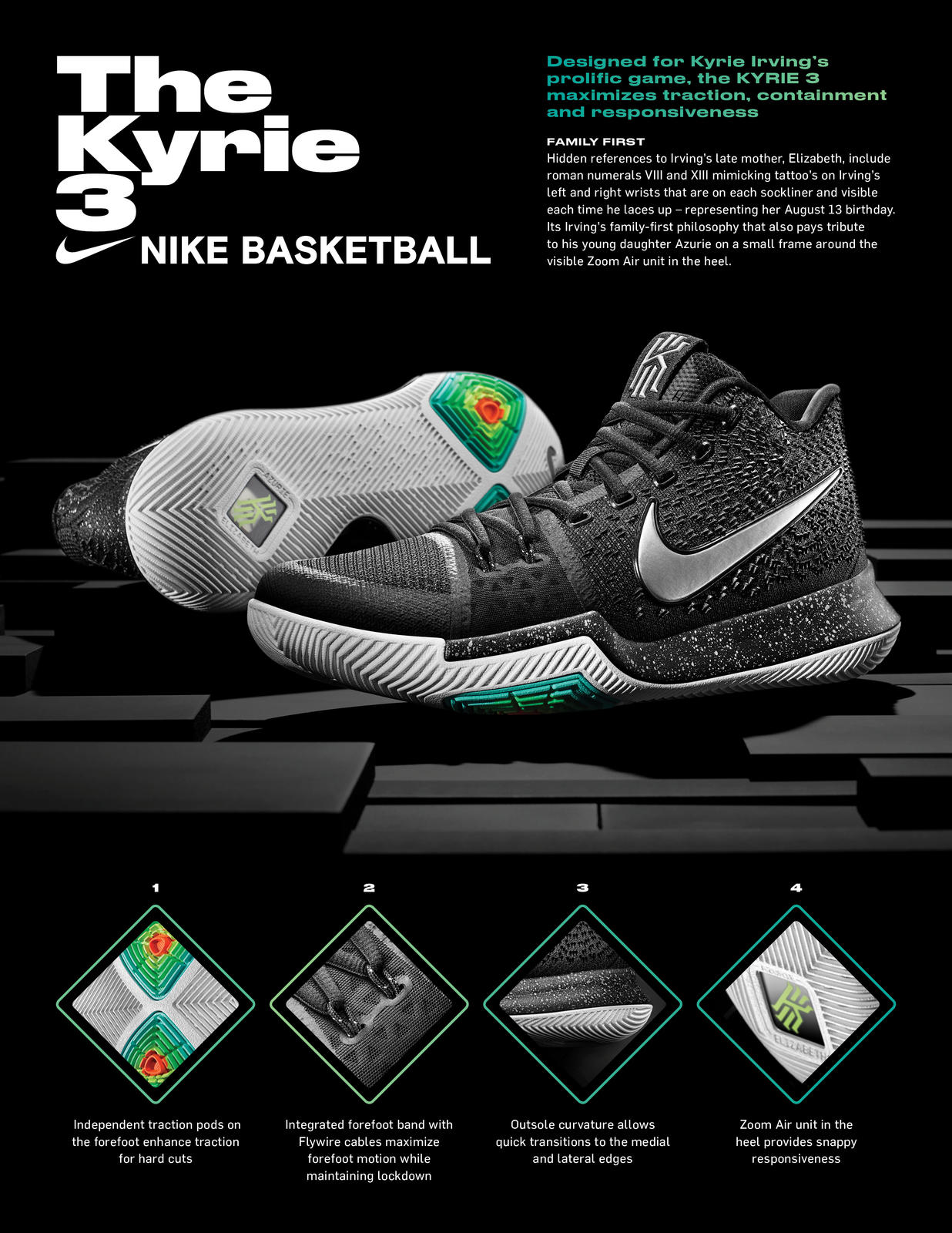 the best attitude 2c3c3 d46b7 024fa b36e4  new style kyrie 3 built for kyrie irvings prolific game nike  news 5185a a7367