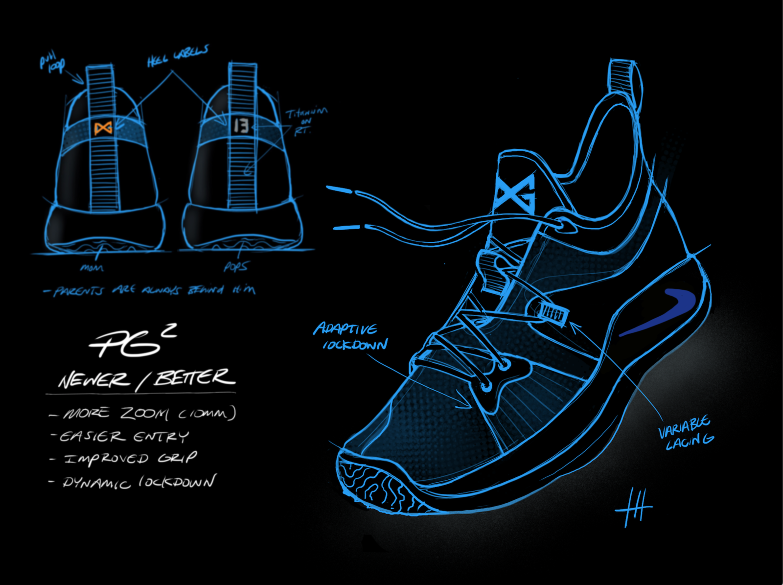 quality design c187e 888ab Introducing Paul George's Second Signature Shoe, the PG2 ...
