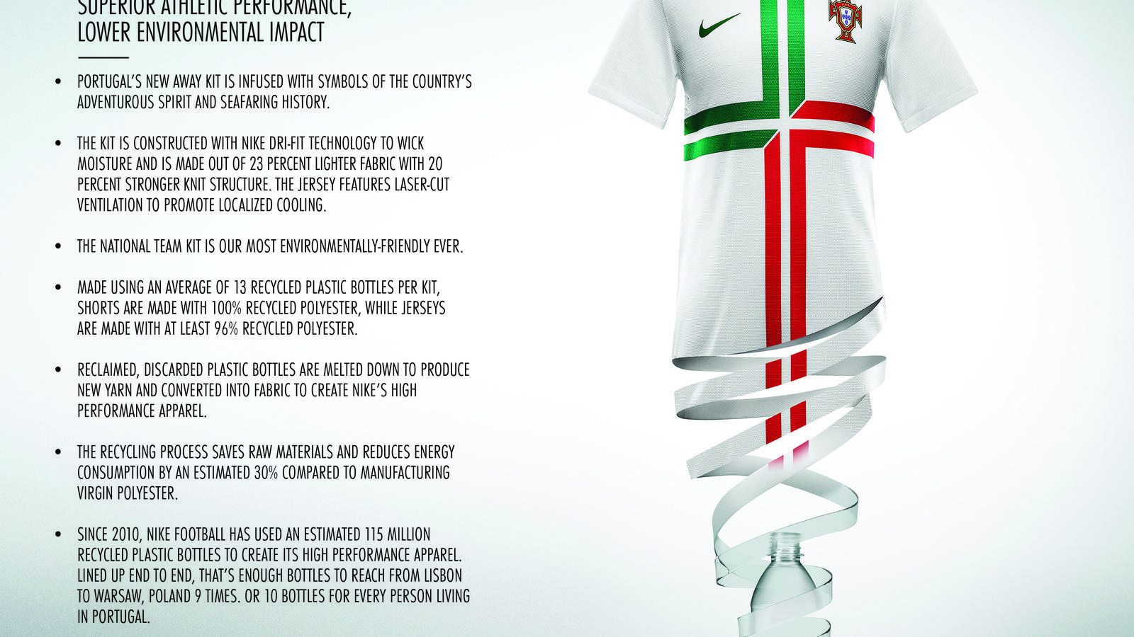 Portugal_jersey_BetterWorld_TechSheet