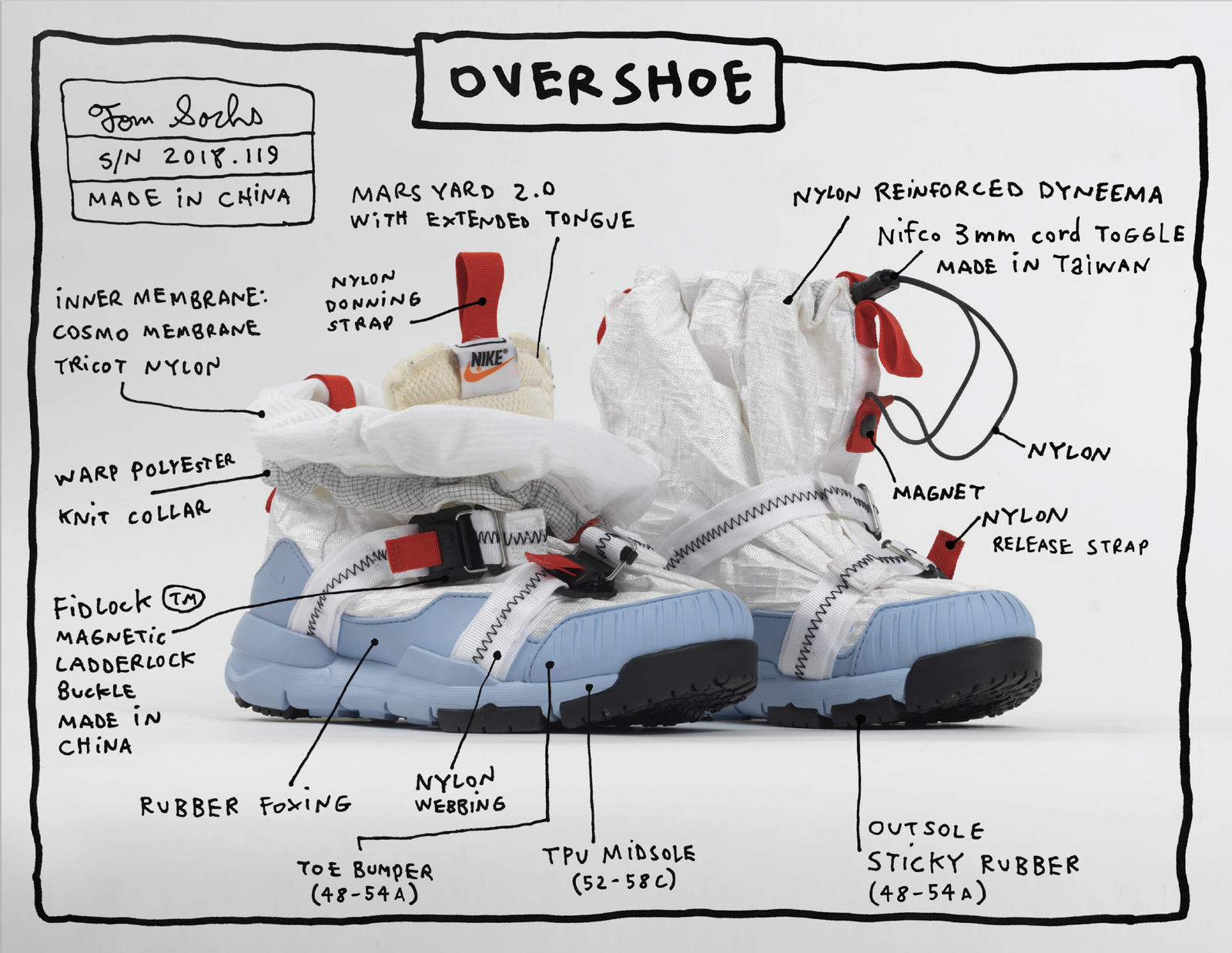 How Tom Sachs' Impromptu Work as Wear-Tester Birthed a Whole New Shoe (Or: The Virtues of a Freakout) 10