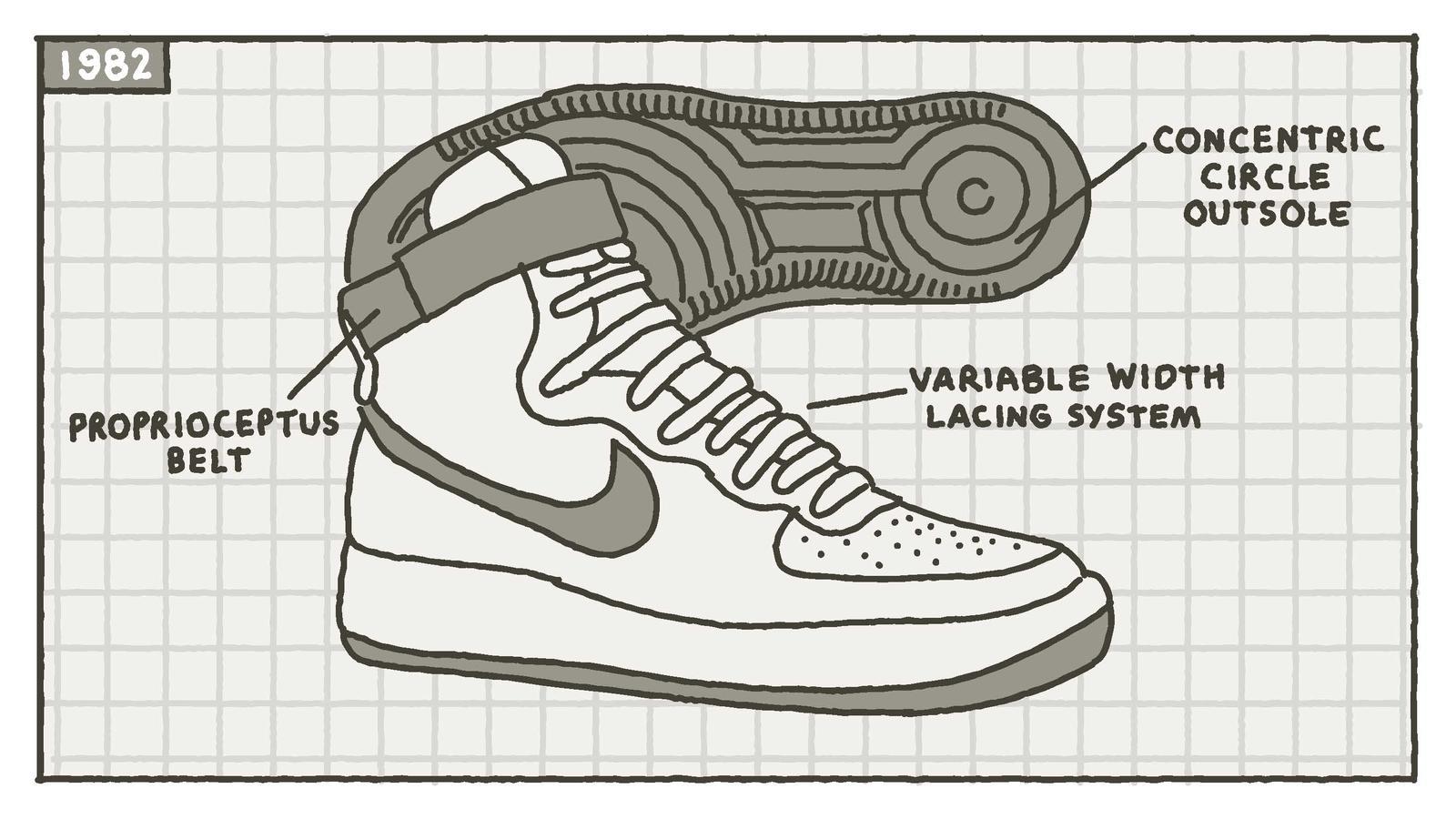 Nike Air Force 1 Visual History