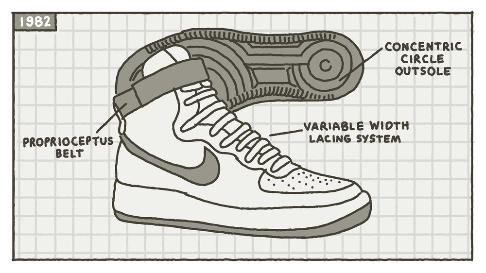 A Visual History of the Nike Air Force 1