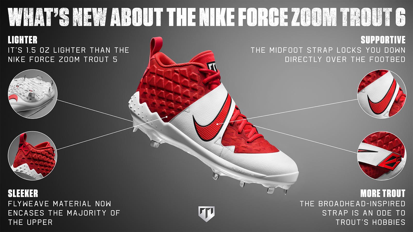 Nike Force Zoom Trout 6 3