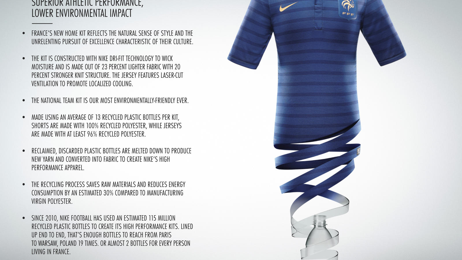 brand new 60bbe c279b France 2012 National Team Home Kit - Nike News