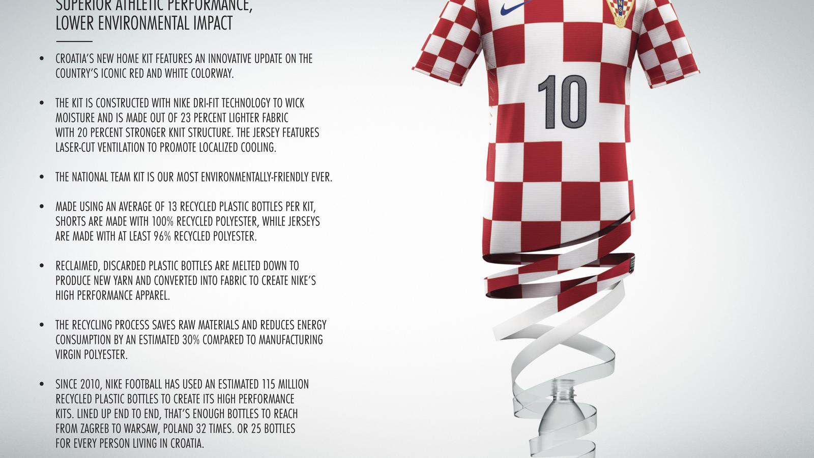 Croatia_Home_NTK_BTW_TechSheet