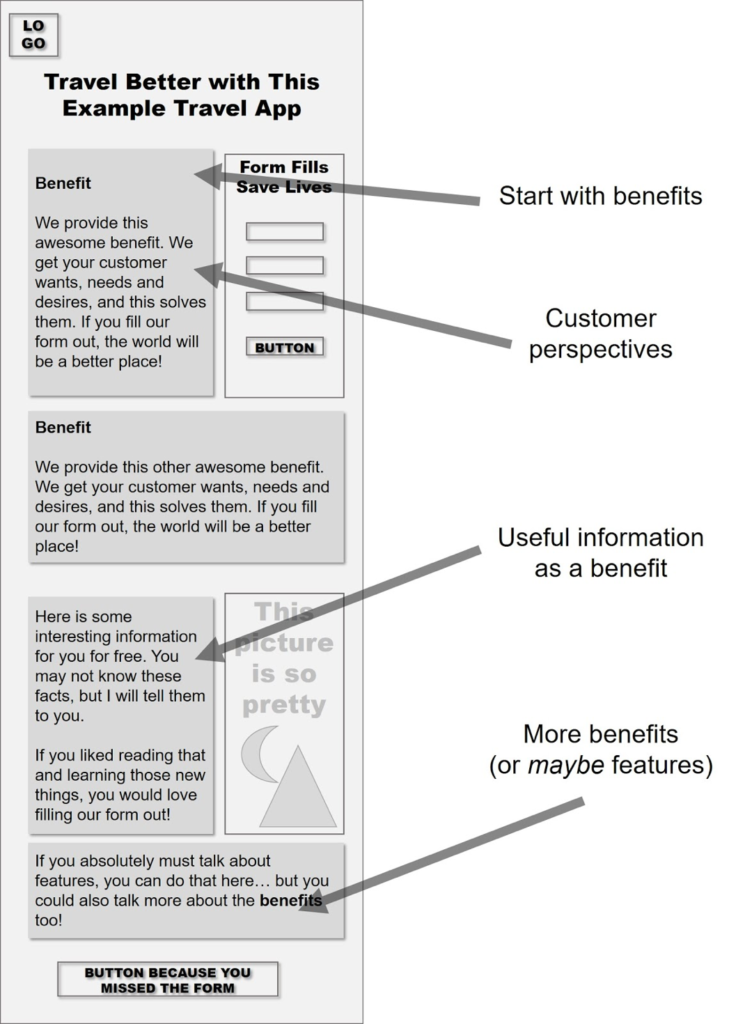 Value-first communication leads with benefits and customer perspectives before mentioning features