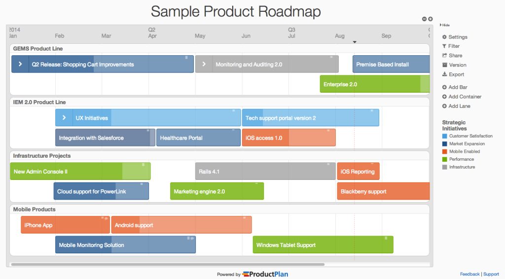 Sample product roadmaps from ProductPlan