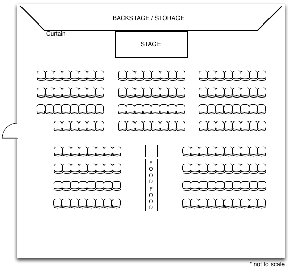 Typical Theater Layout