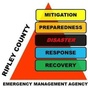 Ripley County Emergency Management Agency