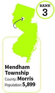 Mendham Township