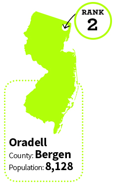 Oradell