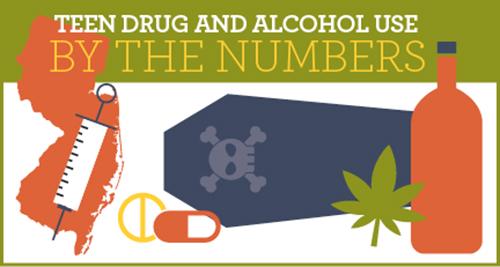 Opinion obvious. drug alcohol usage among teens