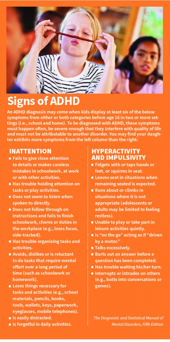 Signs of ADHD