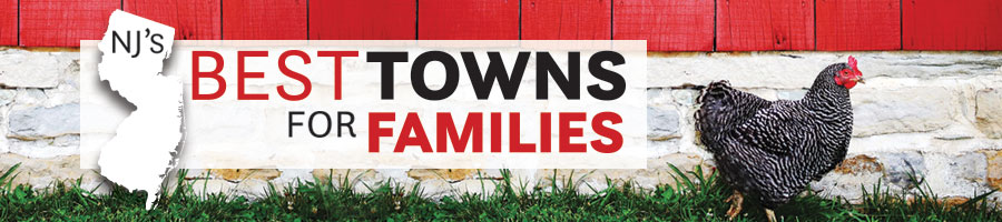 Best Towns for Families 2019