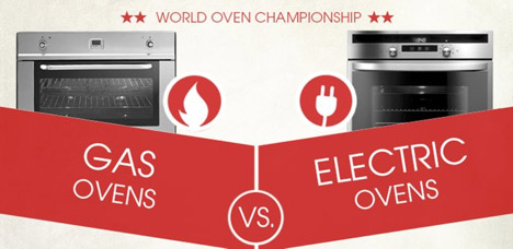 Superb Gas Ovens VS Electric Ovens Which One Is Actually Better?