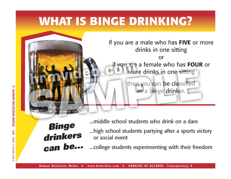 dangers of alcohol essay