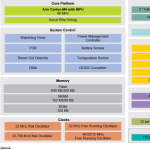 NXP Delivers New Bluetooth Microcontroller Intelligence with NFC Peripheral
