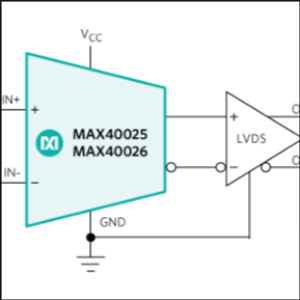 Maxim Introduces Smallest LiDAR IC with 2x Higher Bandwidth