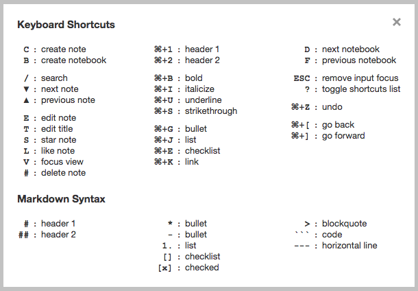 Markdown Syntax – Notejoy