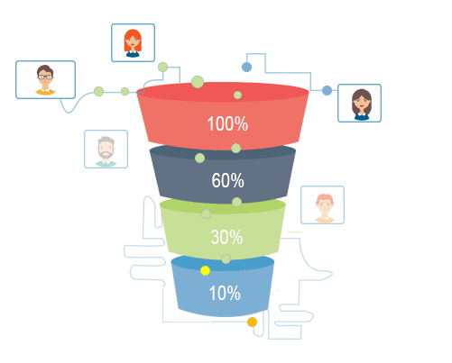 funnel-analytics