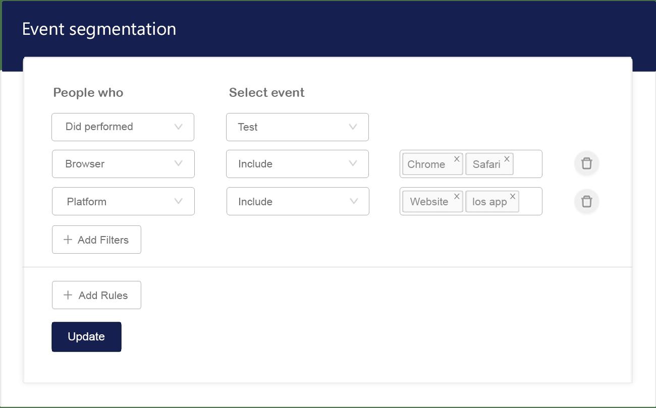 Users-Events-segmentation