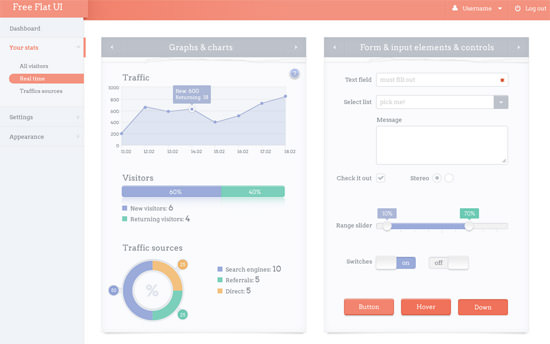 20 Free Dashboard UI Mockups: Graphs, Diagrams, Charts and