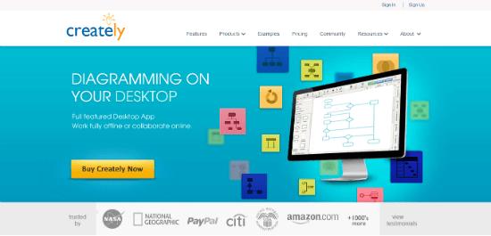 10-tools-to-create-infographics-creately