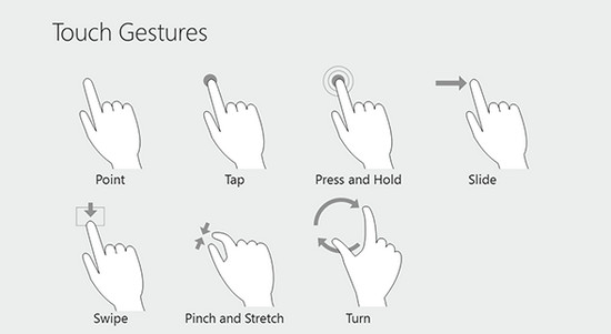 touch gestures by dm