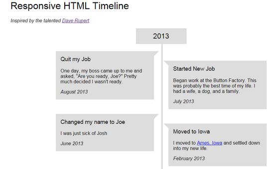 responsive html timeline