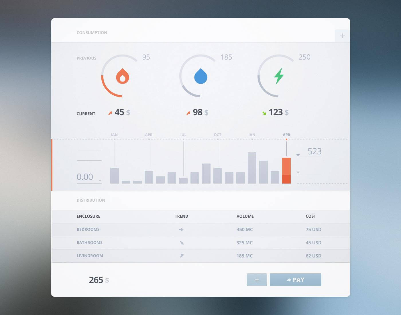 20 Inspirational Dashboard Designs