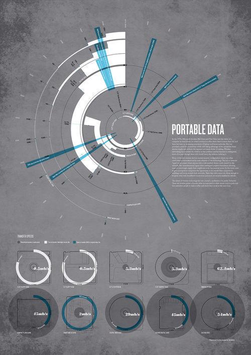 Infographic - Storage10